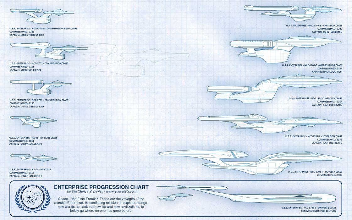 poster Star Trek Starship wallpaper
