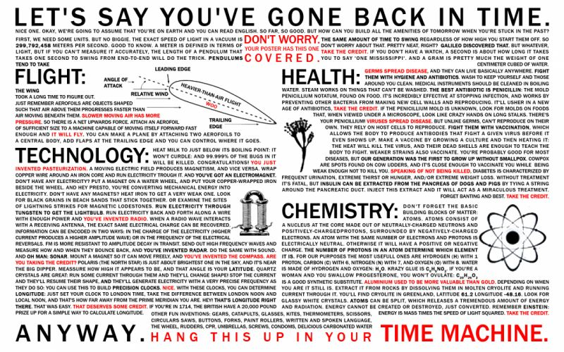 science text time machine time travel infographics science fiction charts information wallpaper