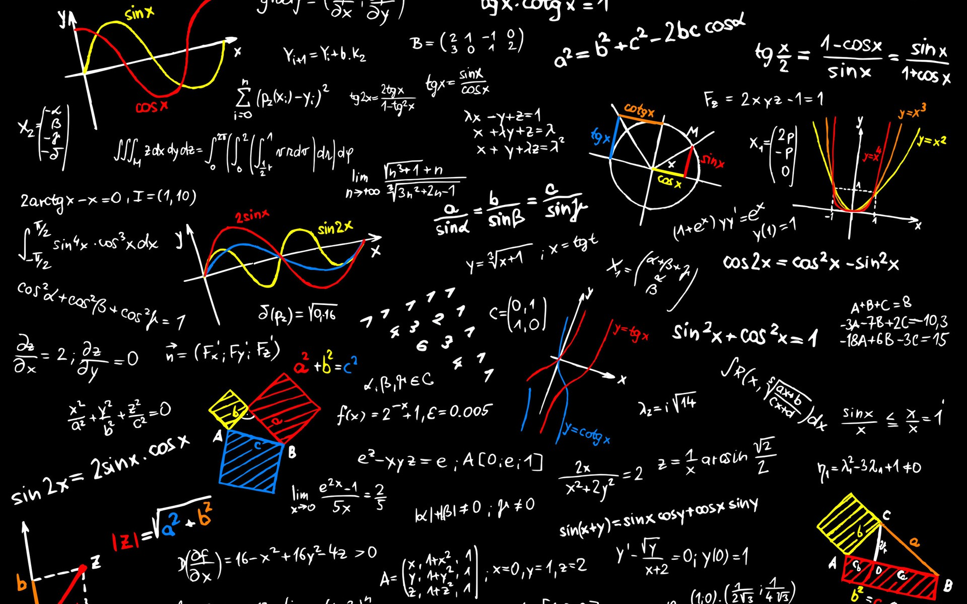 Mathematics Symbols Wallpaper