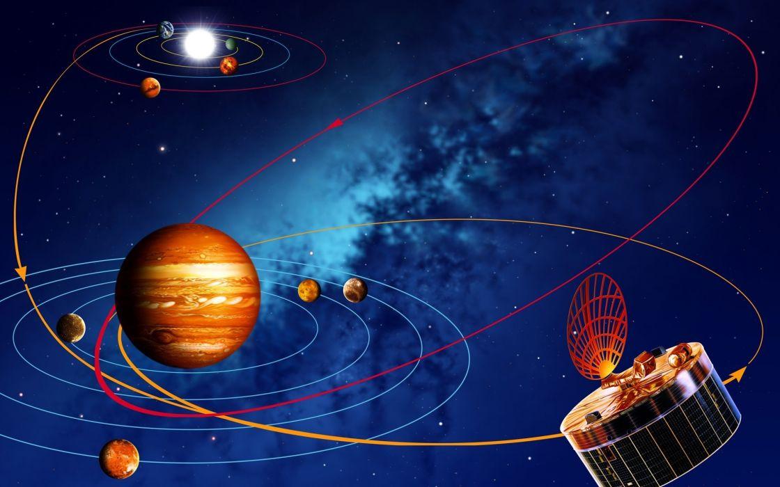 orbit space planet spaceship poster wallpaper