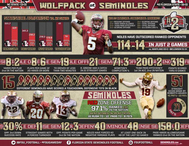 FORIDA STATE SEMINOLES college football (5) wallpaper