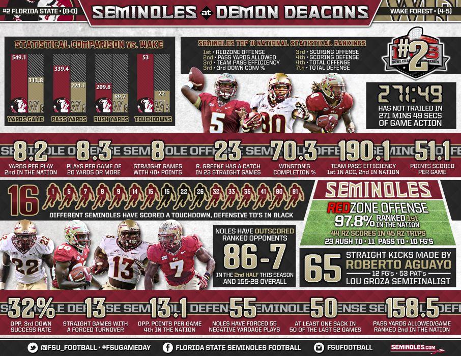 FORIDA STATE SEMINOLES college football (6) wallpaper