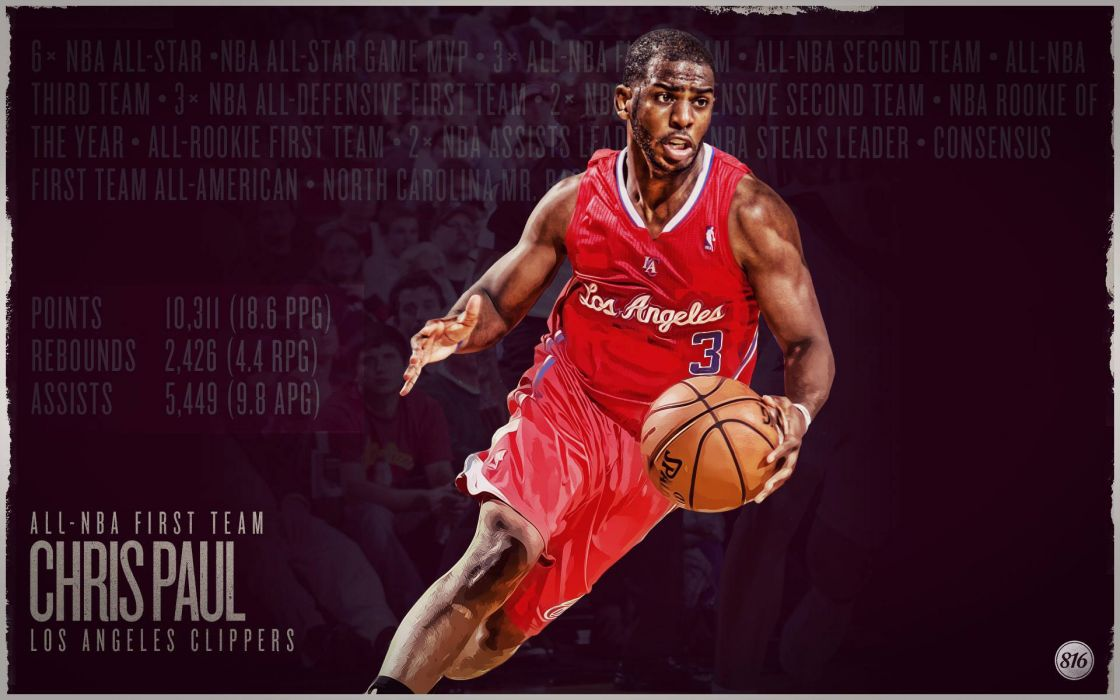 LOS ANGELES CLIPPERS basketball nba (17) wallpaper