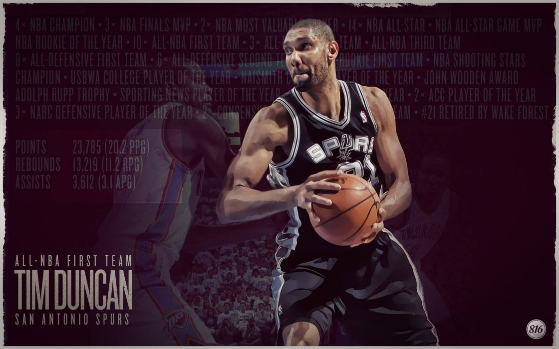 SAN ANTONIO SPURS basketball nba (46) wallpaper