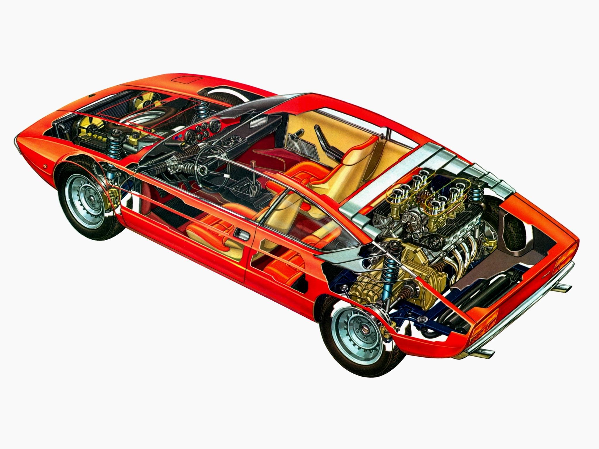 1971 Lamborghini Urraco P250 Prototipo Supercar Classic Interior