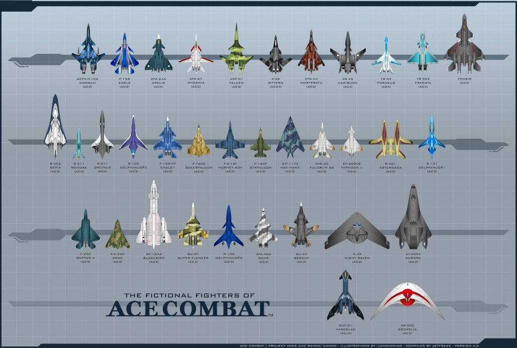 ACE COMBAT game jet airplane aircraft fighter plane military poster   f wallpaper