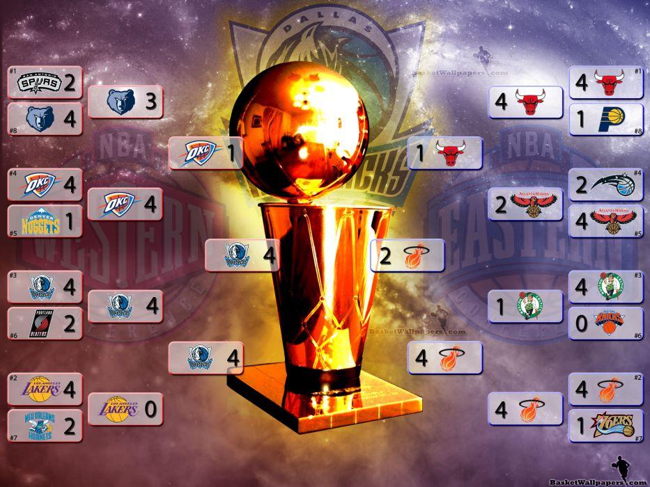 DALLAS MAVERICKS basketball nba (21) wallpaper