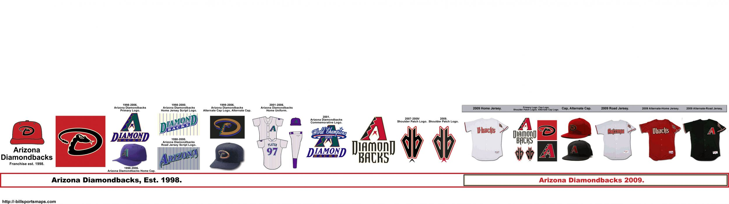 ARIZONA DIAMONDBACKS mlb baseball (39) wallpaper