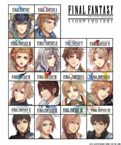Final Fantasy Final Fantasy VII Final Fantasy XII Final Fantasy VIII Final Fantasy IV Final Fantasy XIII Final Fantasy IX Final Fantasy XI Final Fantasy XIV Final Fantasy X Final Fantasy II Final Fantasy V Final Fantasy III Final Fantasy VI wallpaper