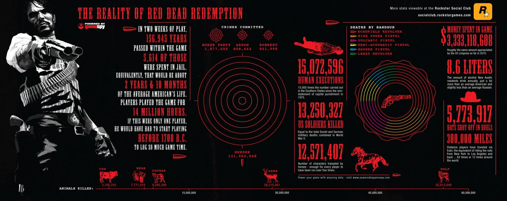 RED DEAD REDEMPTION western action adventure (11) wallpaper