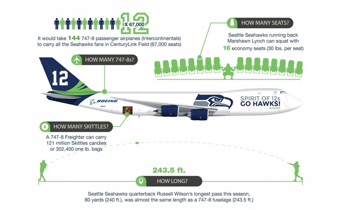 SEATTLE SEAHAWKS nfl football (87) wallpaper