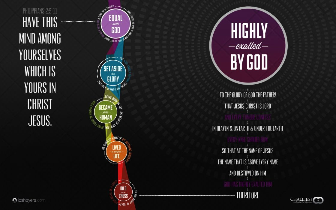 quotes info infographics wallpaper