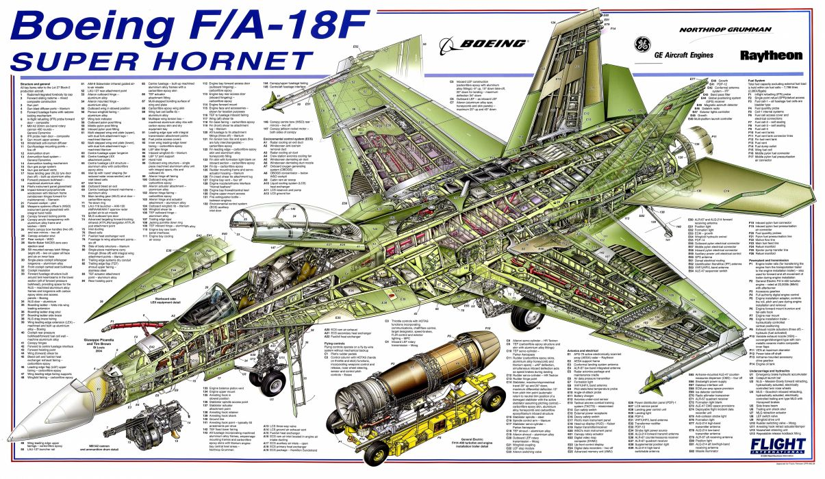 F-18 fighter jet military plane airplane usa (48) wallpaper