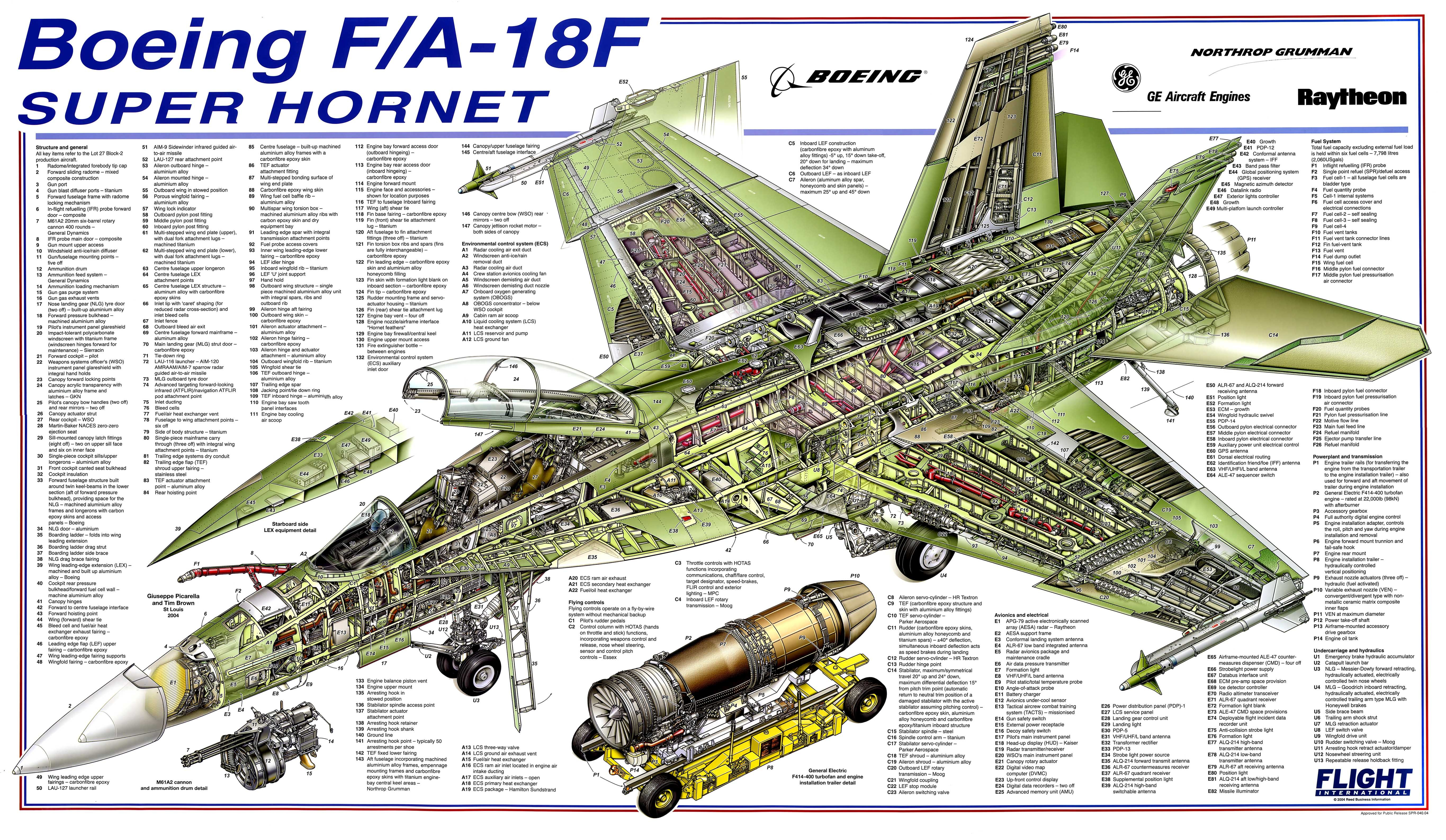 f 18 fighter jet military plane airplane usa 48 wallpaper rh wallpaperup com fighter planes diagram Fighter Jet Flaps