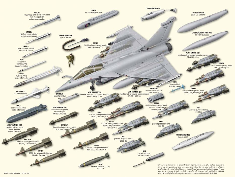 Rafale Fighter Jet military airplane plane fighter (9) wallpaper