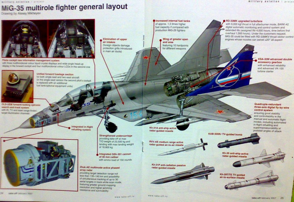 MIG-35 fighter jet russian airplane plane military mig (14) wallpaper