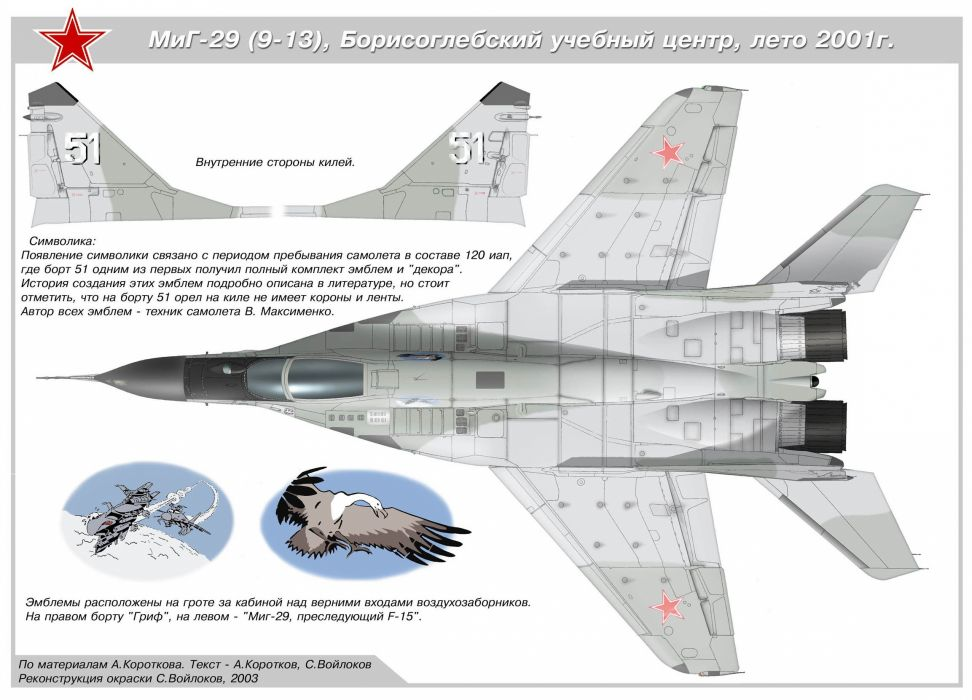 MiG-29 fighter jet military russian airplane plane mig (46) wallpaper