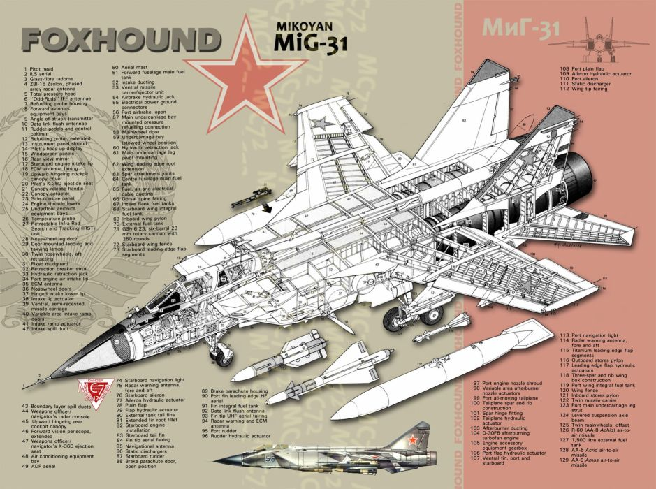 MIG-31 fighter jet military airplane plane russian mig (3) wallpaper