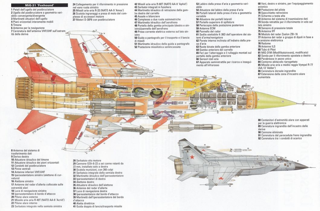MIG-31 fighter jet military airplane plane russian mig (4) wallpaper