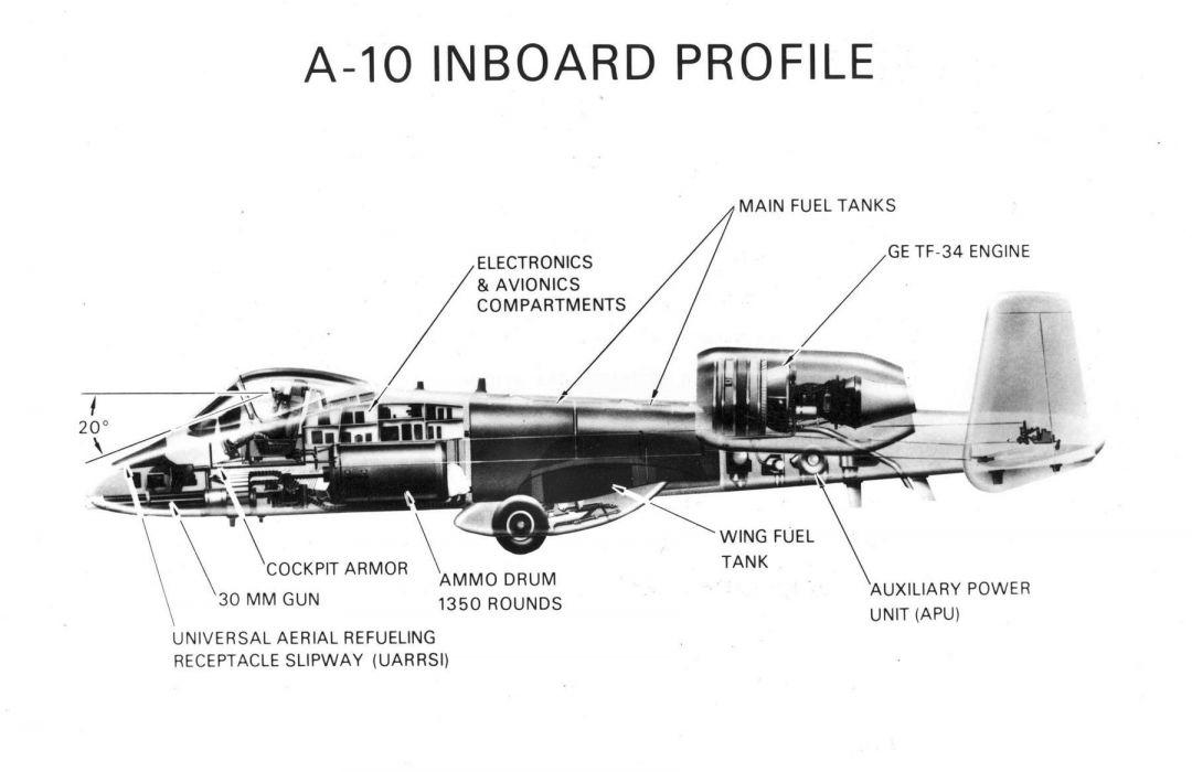 A-10 bomber jet fighter bomb military airplane plane thunderbolt warthog (3) wallpaper