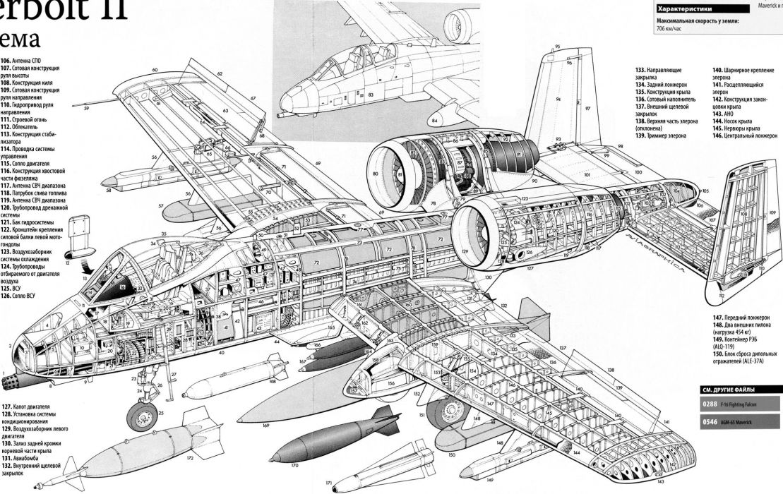 A-10 bomber jet fighter bomb military airplane plane thunderbolt warthog (56) wallpaper