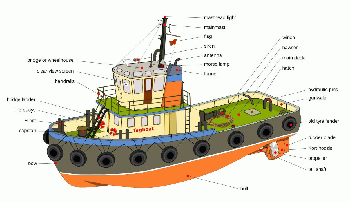 TUGBOAT ship boat tug marine (1) wallpaper