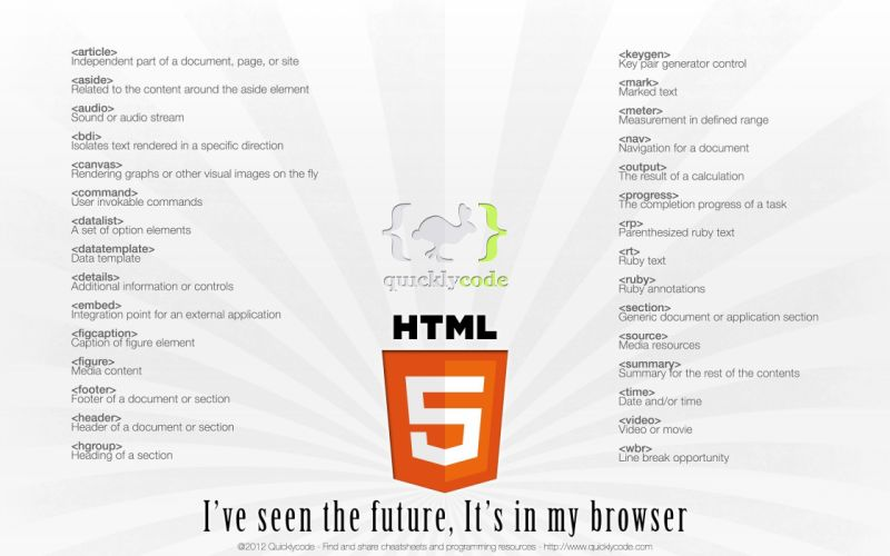 quotes info infographics HTML5 cheat sheet wallpaper