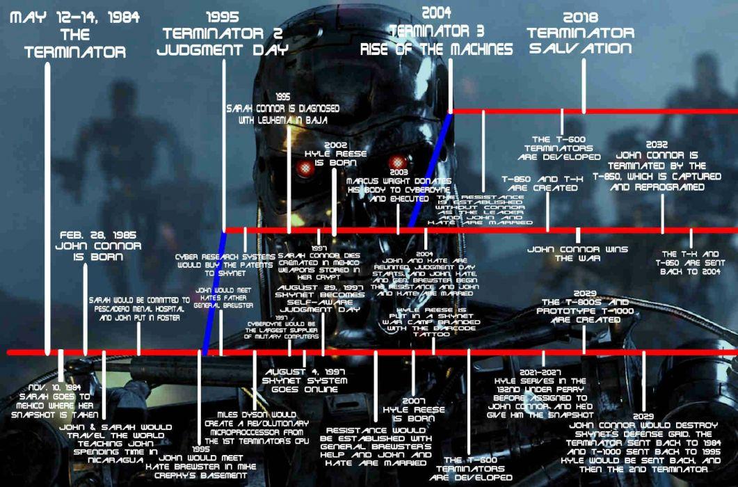 TERMINATOR sci-fi action movie film (52) wallpaper