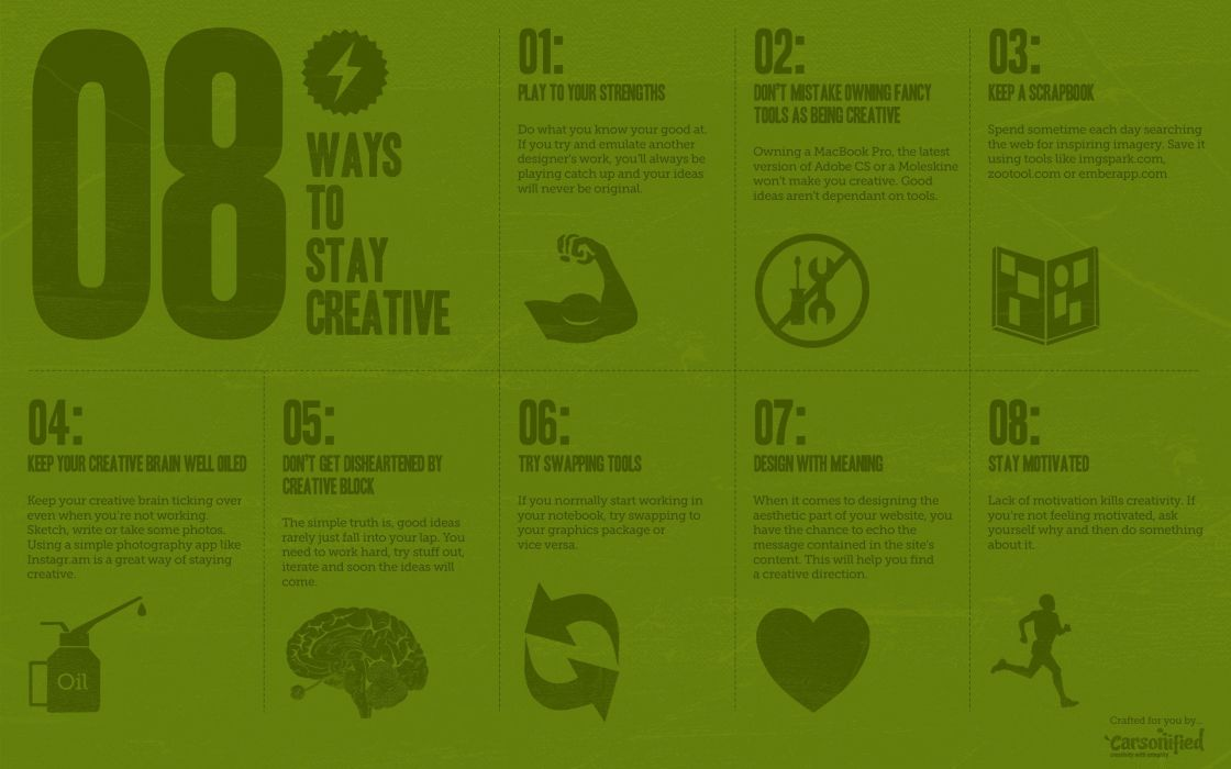 design inspirational information creativity green background ideas wallpaper
