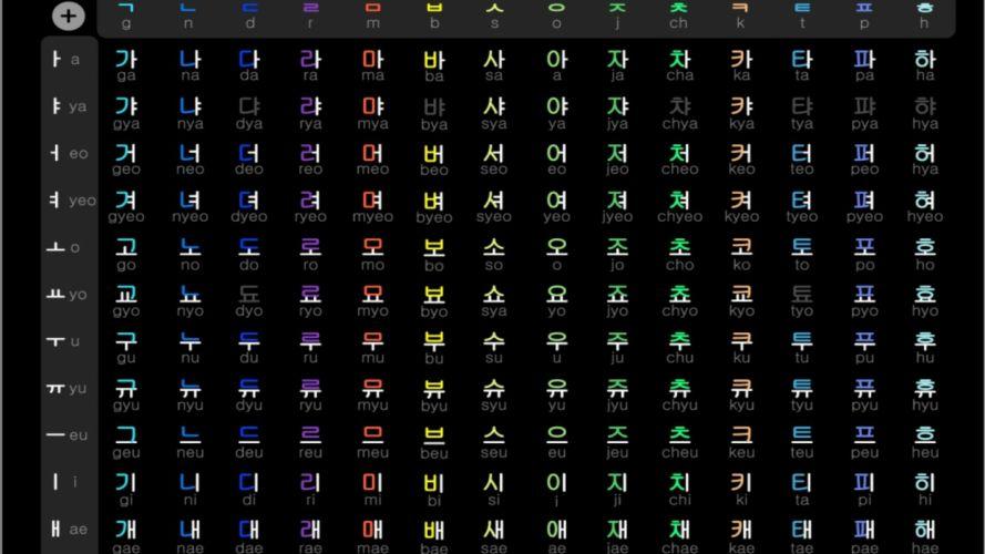 artwork language Hangul Korean Language wallpaper