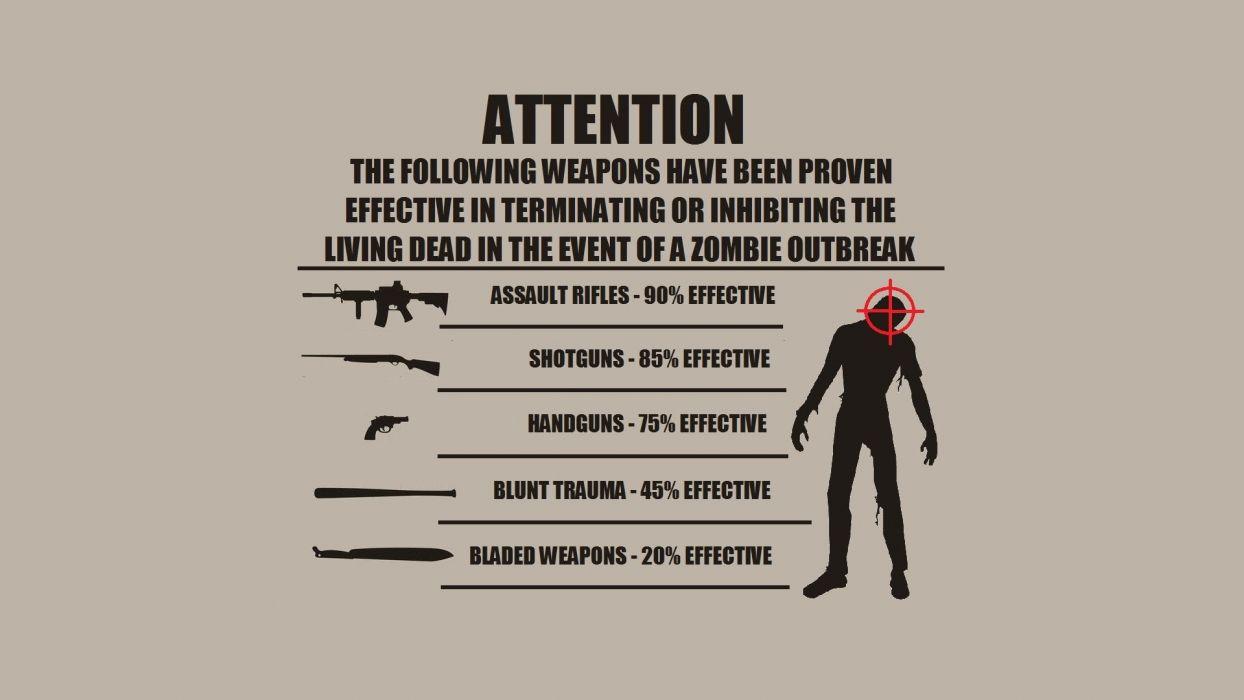 zombie wallpaper