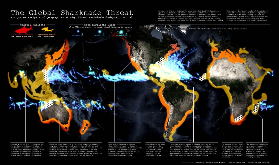 SHARKNADO horror sci-fi television movie film (4) wallpaper