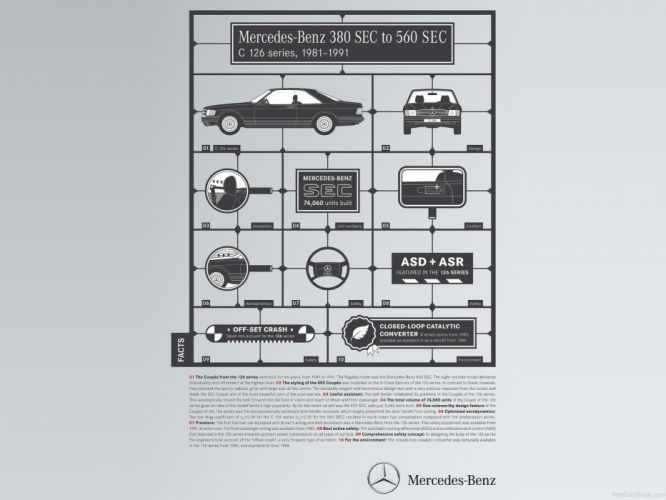 cars coupe Mercedes-Benz S-Class Mercedes-Benz s class wallpaper