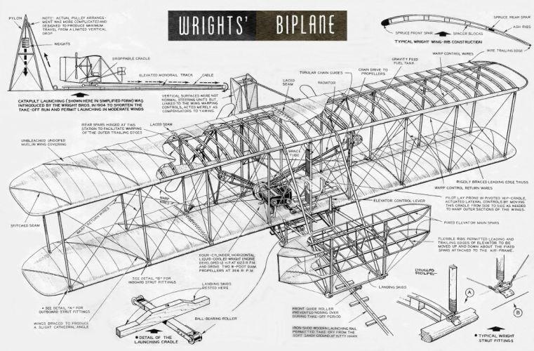 biplane airplane plane aircraft poster wallpaper