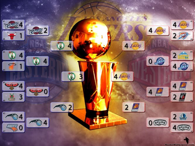 LOS ANGELES LAKERS nba basketball (51) wallpaper