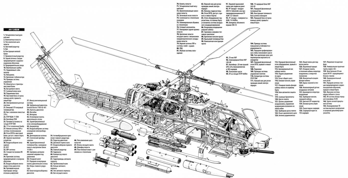 AH-1W SUPER COBRA attack helicopter military weapon aircraft (5) wallpaper
