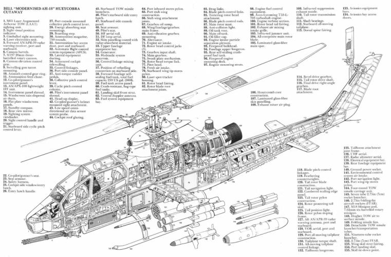 AH-1W SUPER COBRA attack helicopter military weapon aircraft (103) wallpaper