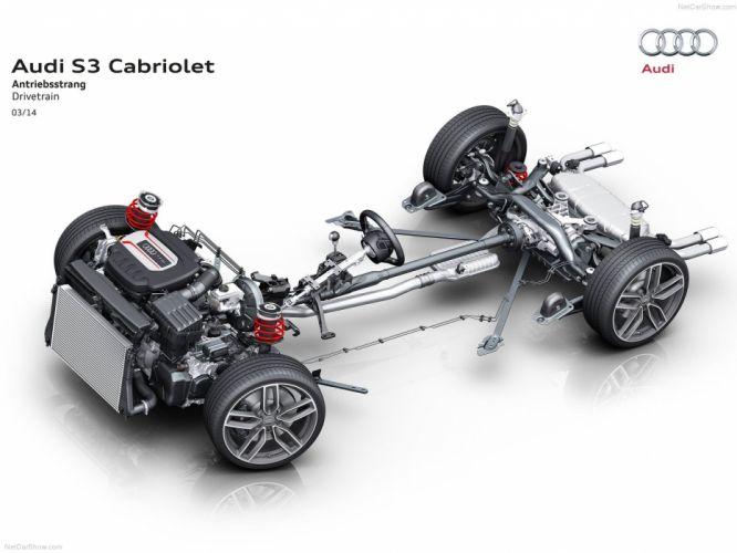 Audi-S3 Cabriolet 2015 1600x1200 wallpaper 22 wallpaper