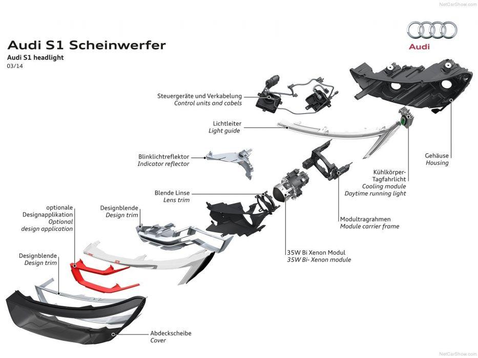 Audi-S1 2015 1600x1200 wallpaper 29 wallpaper