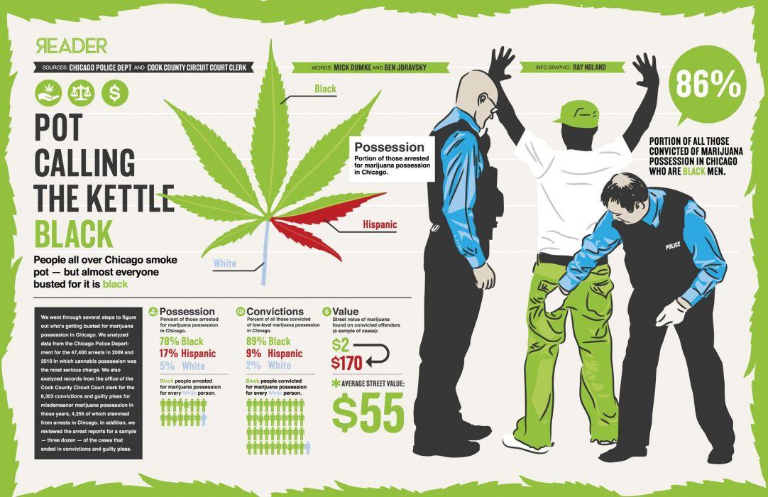 Marijuana 420 weed mary jane drugs (44) wallpaper
