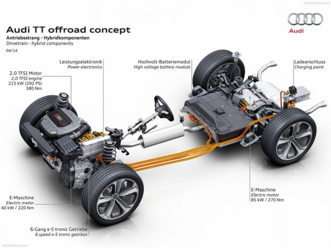 Audi TT Offroad Concept 2014 4x4 wallpaper car mechanics 13 4000x3000 wallpaper