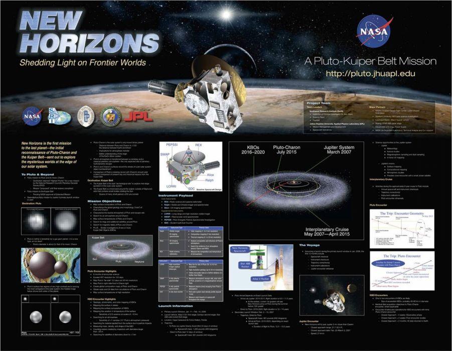 New Horizons space nasa explorer mission Pluto jpl science sci-fi wallpaper