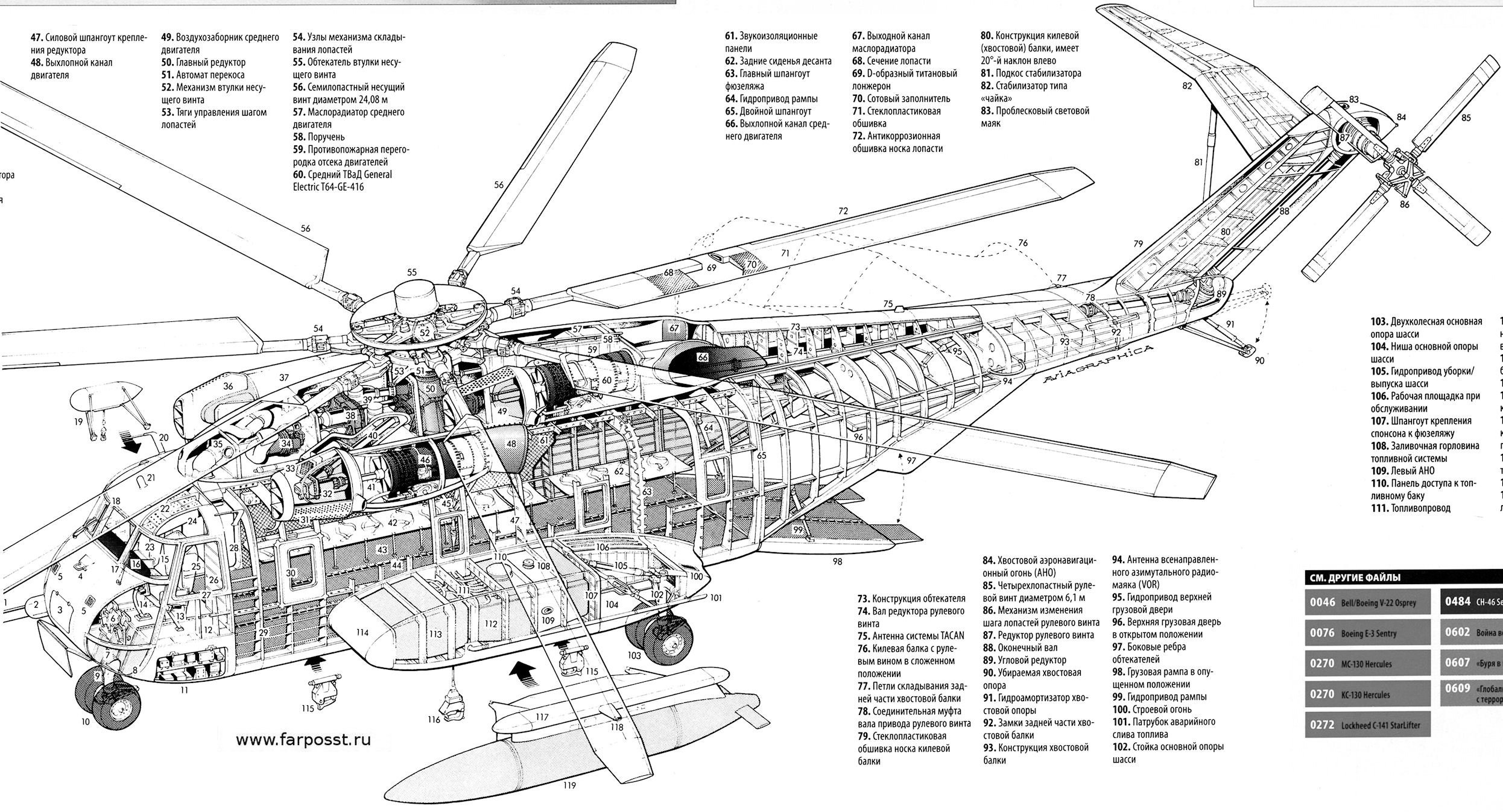 Helicopter Rotor System And Design Pdf