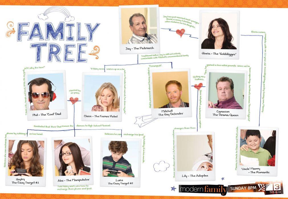 MODERN FAMILY sitcom comedy series (20) wallpaper