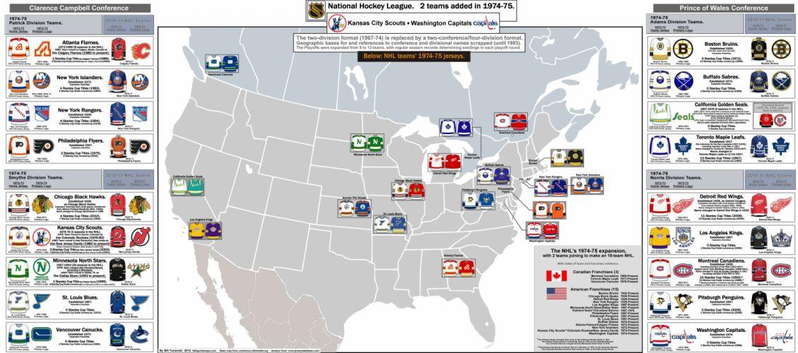WASHINGTON CAPITALS hockey nhl (14) wallpaper