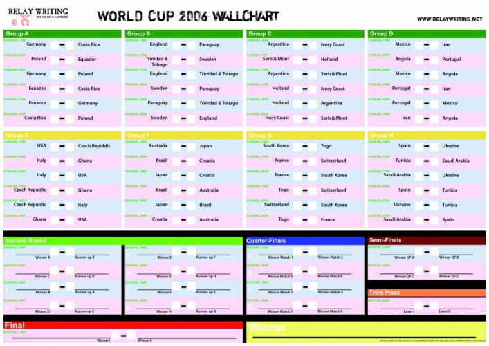FIFA World Cup soccer (3) wallpaper