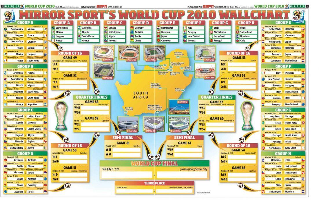 FIFA World Cup soccer (12) wallpaper