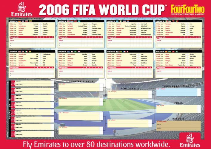 FIFA World Cup soccer (13) wallpaper