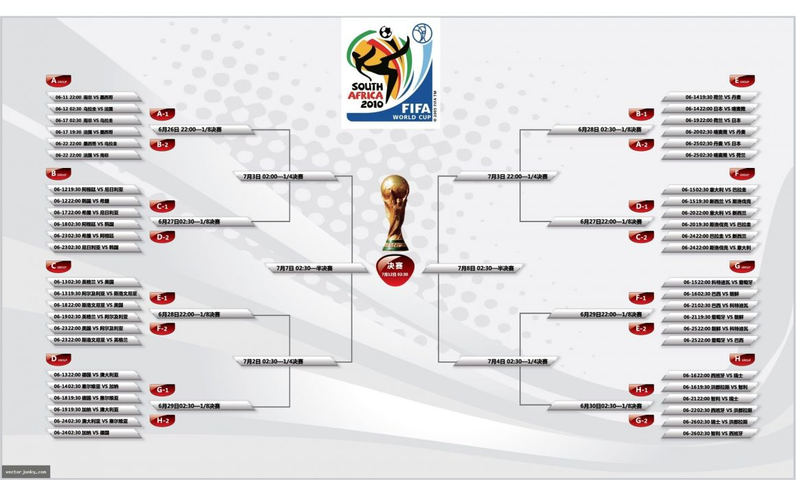 FIFA World Cup soccer (40) wallpaper