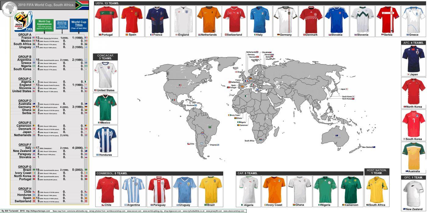 FIFA World Cup soccer (37) wallpaper